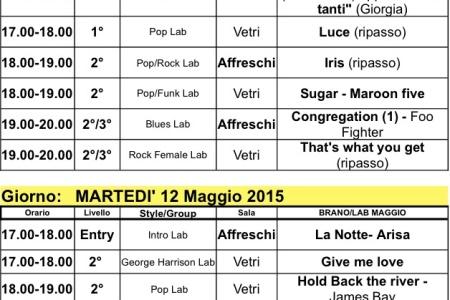Sonòrici Lab – Maggio
